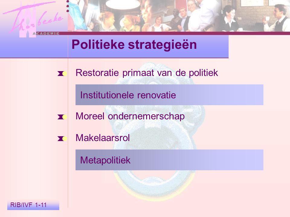 RIB/IVF 1-11 Politieke strategieën Restoratie primaat van de politiek Institutionele renovatie Moreel ondernemerschap Makelaarsrol Metapolitiek