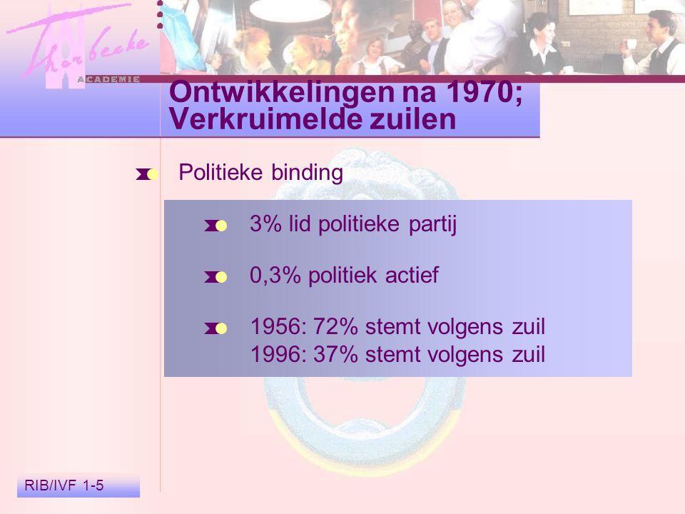RIB/IVF 1-5 Ontwikkelingen na 1970; Verkruimelde zuilen Politieke binding 3% lid politieke partij 0,3% politiek actief 1956: 72% stemt volgens zuil 19