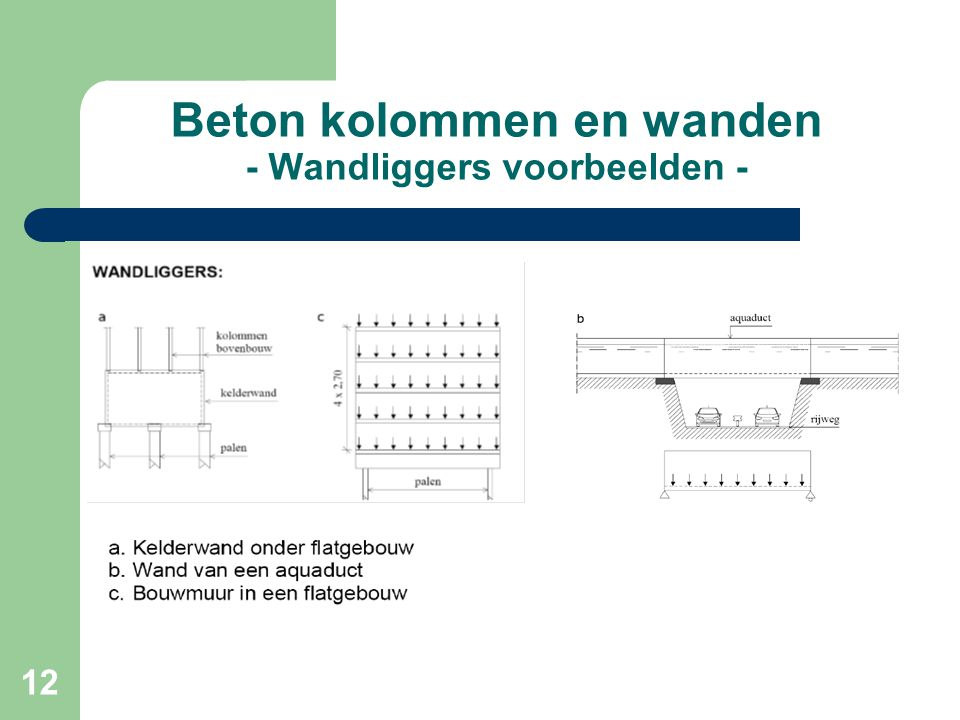 12 Beton kolommen en wanden - Wandliggers voorbeelden -