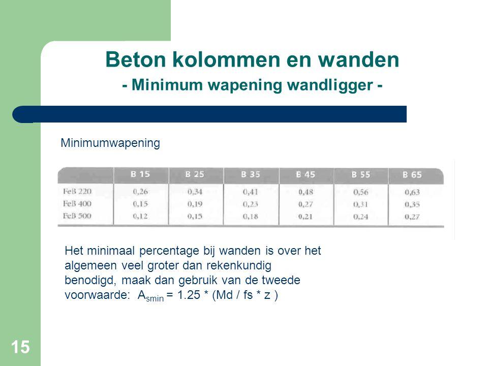 15 Beton kolommen en wanden - Minimum wapening wandligger - Minimumwapening Het minimaal percentage bij wanden is over het algemeen veel groter dan re