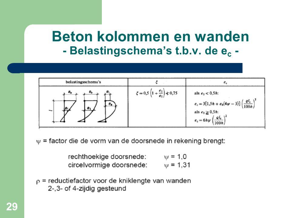 29 Beton kolommen en wanden - Belastingschema's t.b.v. de e c -