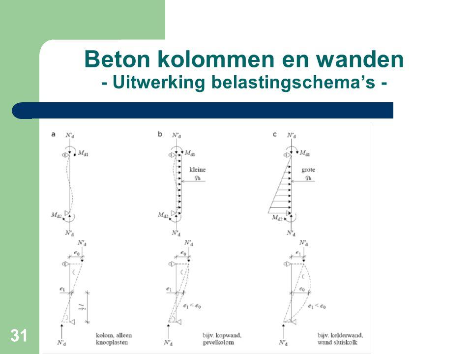 31 Beton kolommen en wanden - Uitwerking belastingschema's -