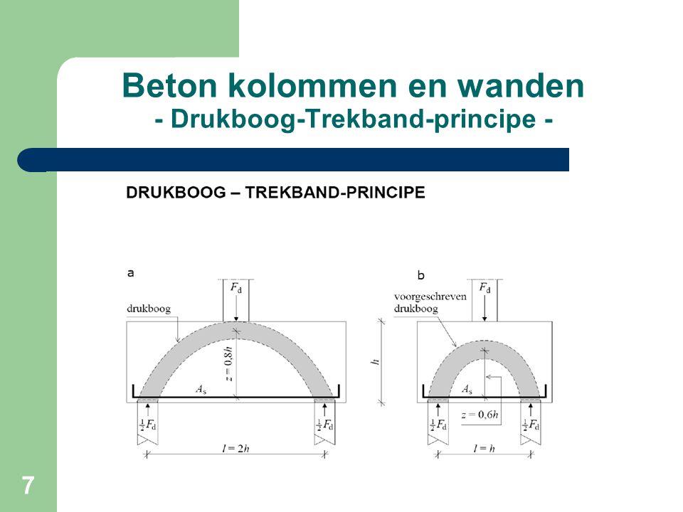 7 Beton kolommen en wanden - Drukboog-Trekband-principe -