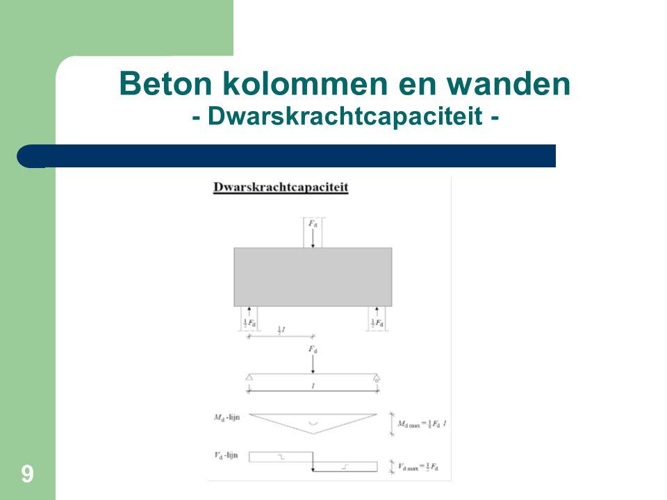 9 Beton kolommen en wanden - Dwarskrachtcapaciteit -