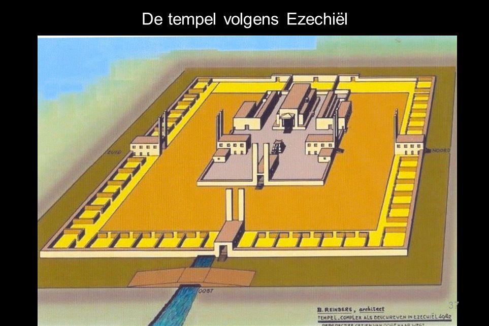 De tempel volgens Ezechiël 37