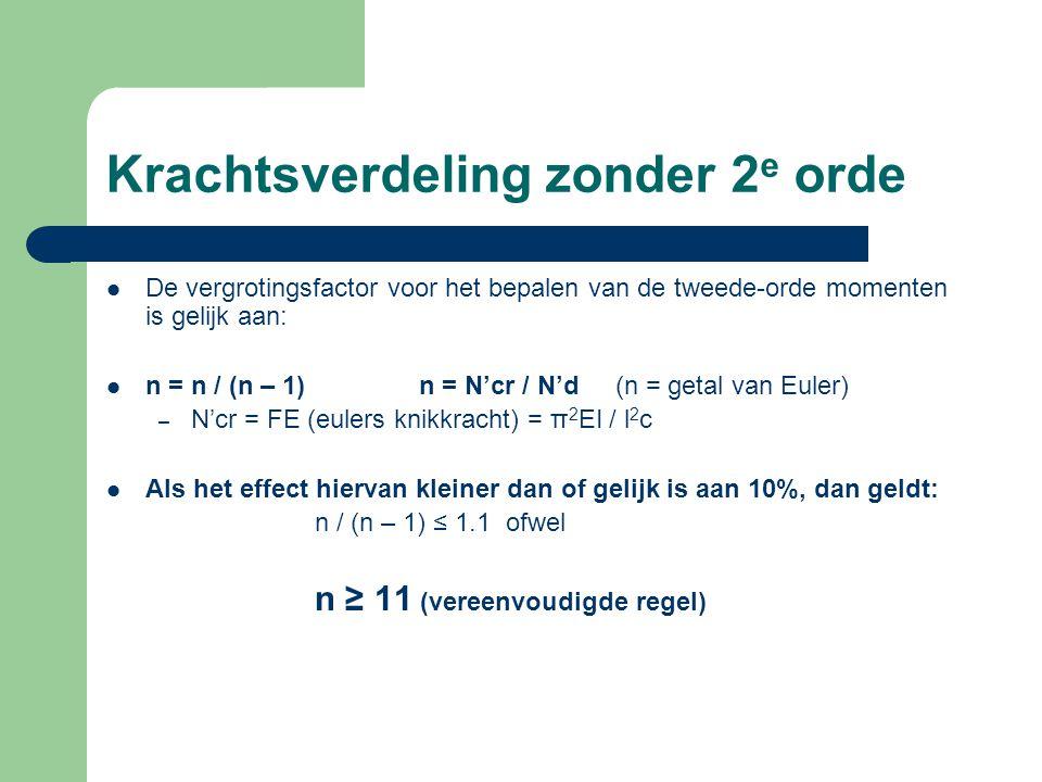 Krachtsverdeling zonder 2 e orde De vergrotingsfactor voor het bepalen van de tweede-orde momenten is gelijk aan: n = n / (n – 1)n = N'cr / N'd (n = g