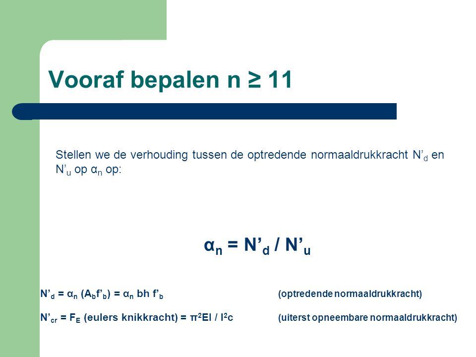 Vooraf bepalen n ≥ 11 Stellen we de verhouding tussen de optredende normaaldrukkracht N' d en N' u op α n op: α n = N' d / N' u N' d = α n (A b f' b )