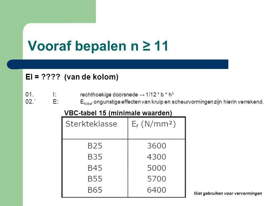 Vooraf bepalen n ≥ 11 EI = ???? (van de kolom) 01.I: rechthoekige doorsnede → 1/12 * b * h 3 02.`E: E fictief ongunstige effecten van kruip en scheurv