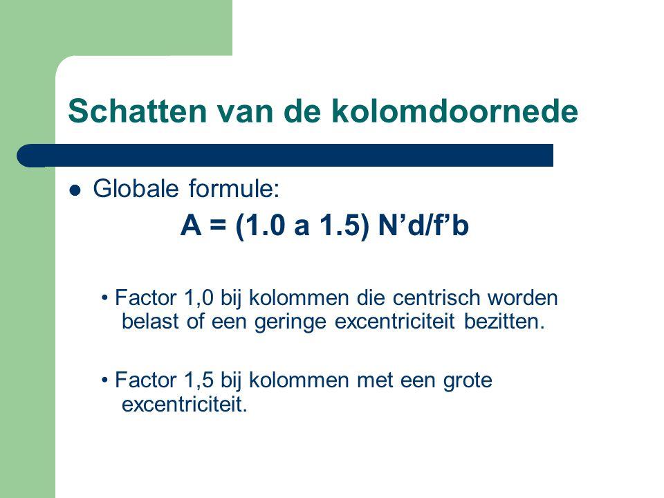 Schatten van de kolomdoornede Globale formule: A = (1.0 a 1.5) N'd/f'b Factor 1,0 bij kolommen die centrisch worden belast of een geringe excentricite
