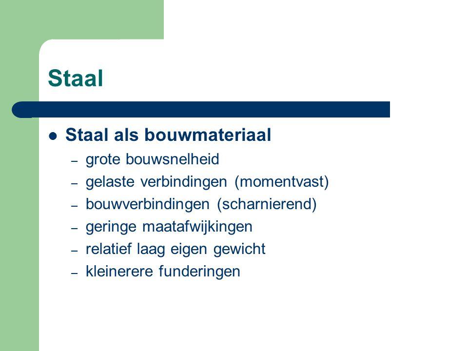 Staal Bouwfysische eigenschappen – zeer grote thermische geleiding – koudebruggen – grote uitzetting – slechte isolatie tegen contact- en luchtgeluid
