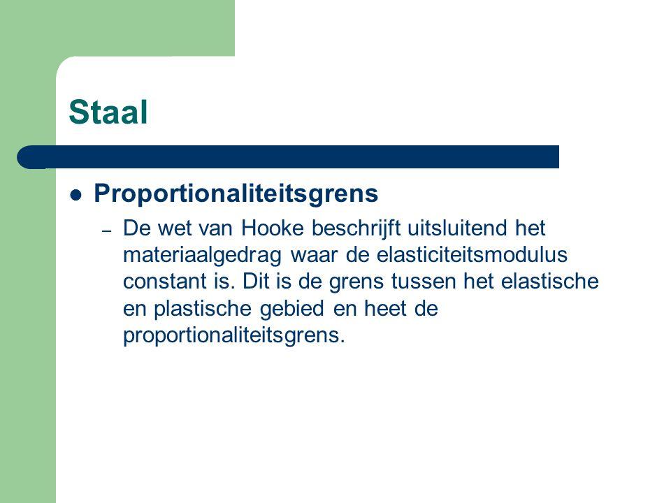 Staal De wet van Hooke is altijd geldig voor zover een bepaalde spanning niet wordt overschreden. Boven die bepaalde spanning gedraagt het materiaal z