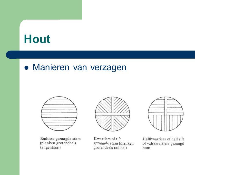 Hout Krimp – Krimp is afhankelijk van de vezelrichting. – In tangentiale richting is deze het grootst, in radiale richting ongeveer de helft. – De kri