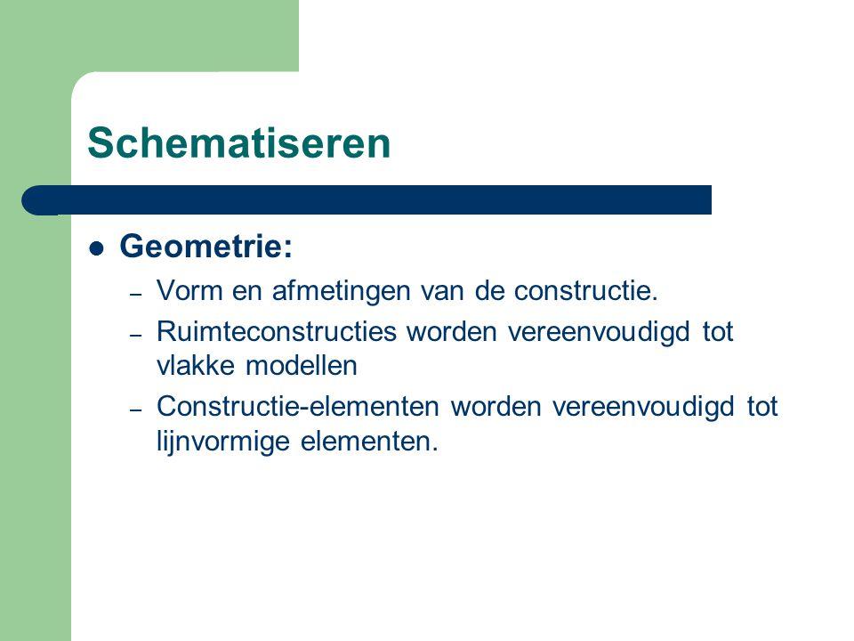 Schematiseren De schematisering bestaat uit het vastleggen van de volgende vier onderdelen: – Geometrie van de constructie – Aard en plaats van de opleggingen – Materiaaleigenschappen (Constructietype) – Belastingen op de constructie (Gedrag van de verbindingen.)