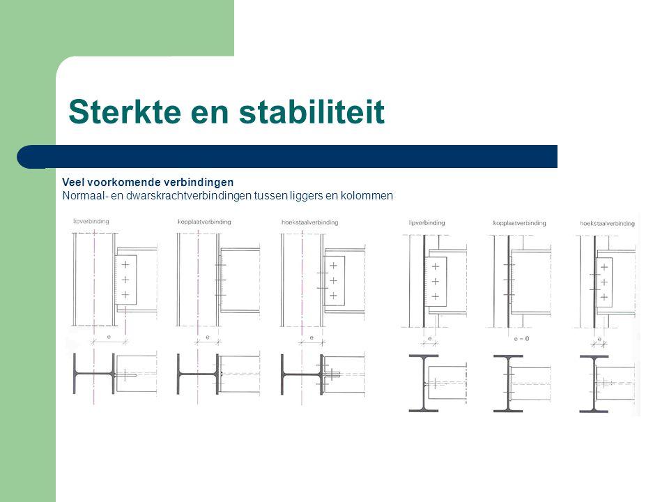 Sterkte en stabiliteit Veel voorkomende verbindingen Normaal- en dwarskrachtverbindingen tussen liggers en kolommen