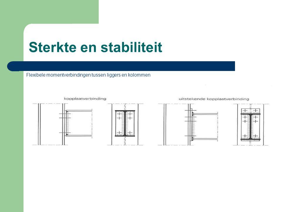 Sterkte en stabiliteit Flexibele momentverbindingen tussen liggers en kolommen