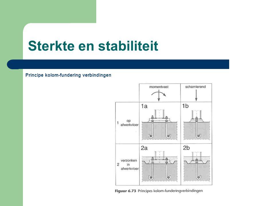 Sterkte en stabiliteit Principe kolom-fundering verbindingen