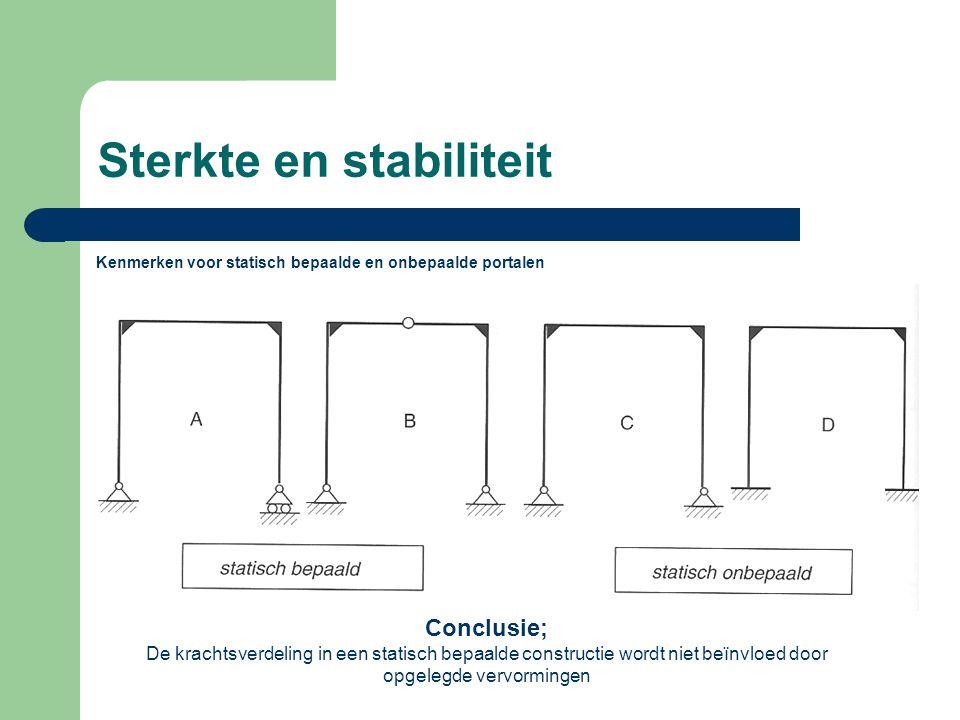 Sterkte en stabiliteit Kenmerken voor statisch bepaalde en onbepaalde portalen Conclusie; De krachtsverdeling in een statisch bepaalde constructie wor