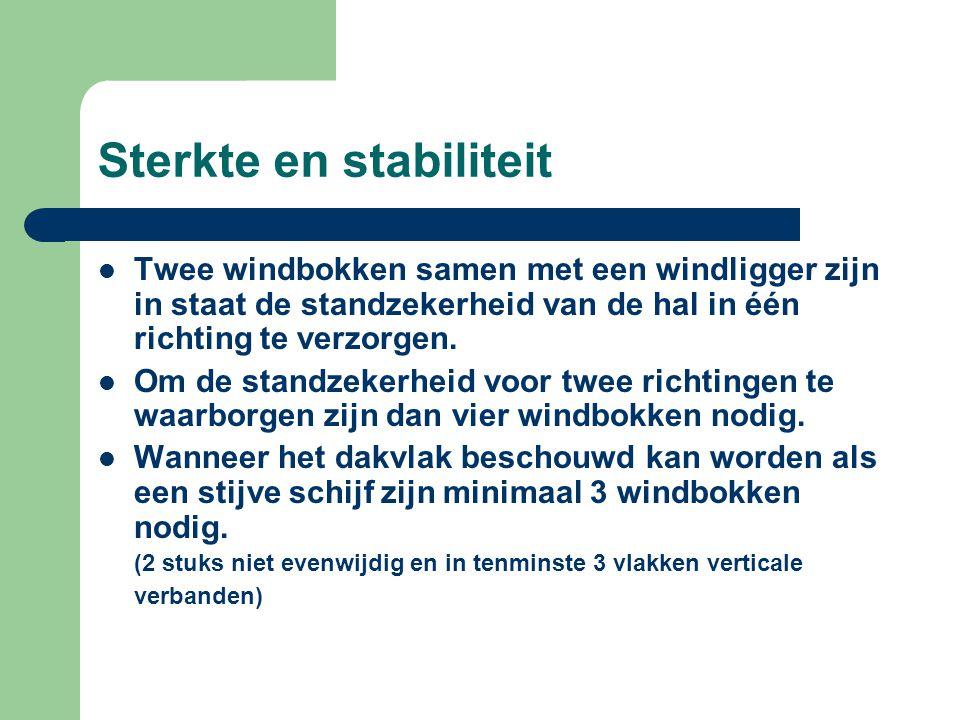 Sterkte en stabiliteit Twee windbokken samen met een windligger zijn in staat de standzekerheid van de hal in één richting te verzorgen. Om de standze