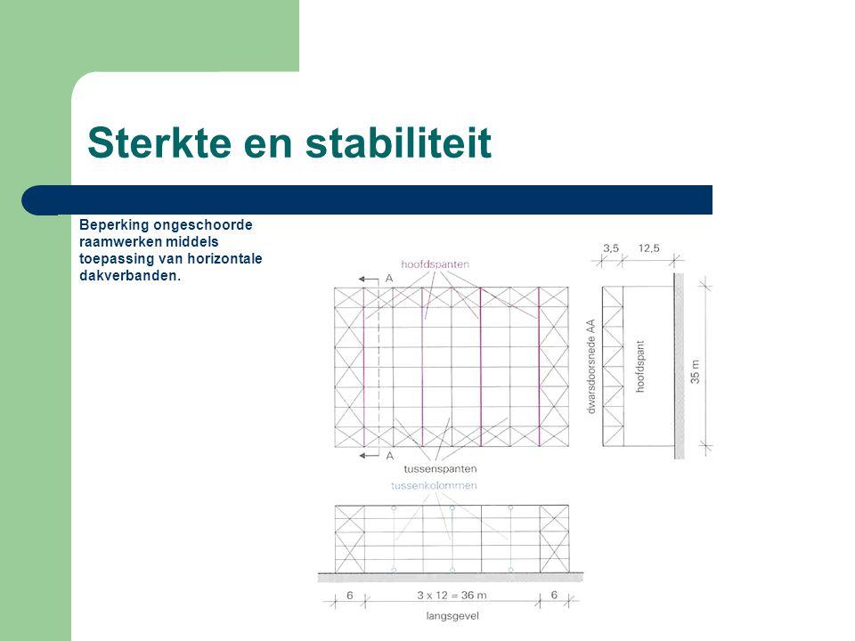 Sterkte en stabiliteit Beperking ongeschoorde raamwerken middels toepassing van horizontale dakverbanden.