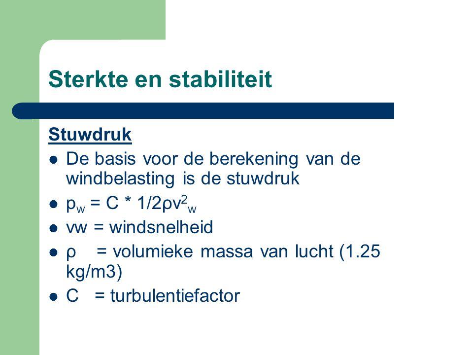 Sterkte en stabiliteit Stuwdruk De basis voor de berekening van de windbelasting is de stuwdruk p w = C * 1/2ρv 2 w vw = windsnelheid ρ = volumieke ma