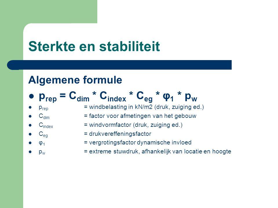 Sterkte en stabiliteit Algemene formule p rep = C dim * C index * C eg * φ 1 * p w p rep = windbelasting in kN/m2 (druk, zuiging ed.) C dim = factor v