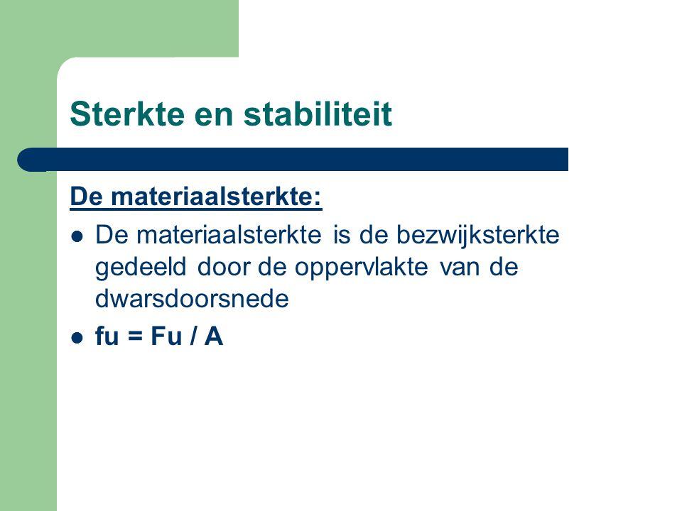 Sterkte en stabiliteit De rekenwaarde van de belasting moet kleiner of gelijk zijn aan de rekenwaarde van de sterkte.