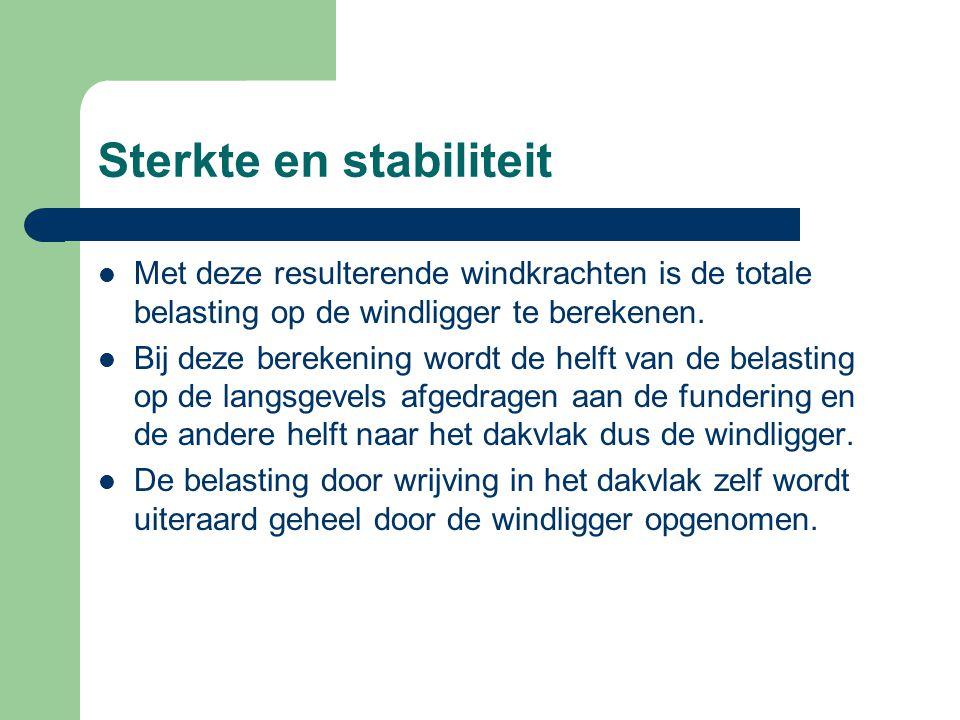Met deze resulterende windkrachten is de totale belasting op de windligger te berekenen. Bij deze berekening wordt de helft van de belasting op de lan