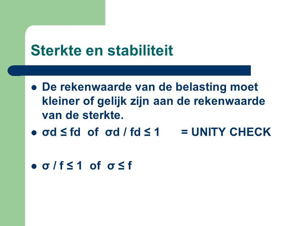 Sterkte en stabiliteit De toets op sterkte: F s;rep F s;m F s;d vermenigvuldigen met  f 5% van totaal oppervlak F r;rep F r;m F r;d delen door  m 5% van totaal oppervlak Belasting < Sterkte F s;d < F r;d Of : U.C.