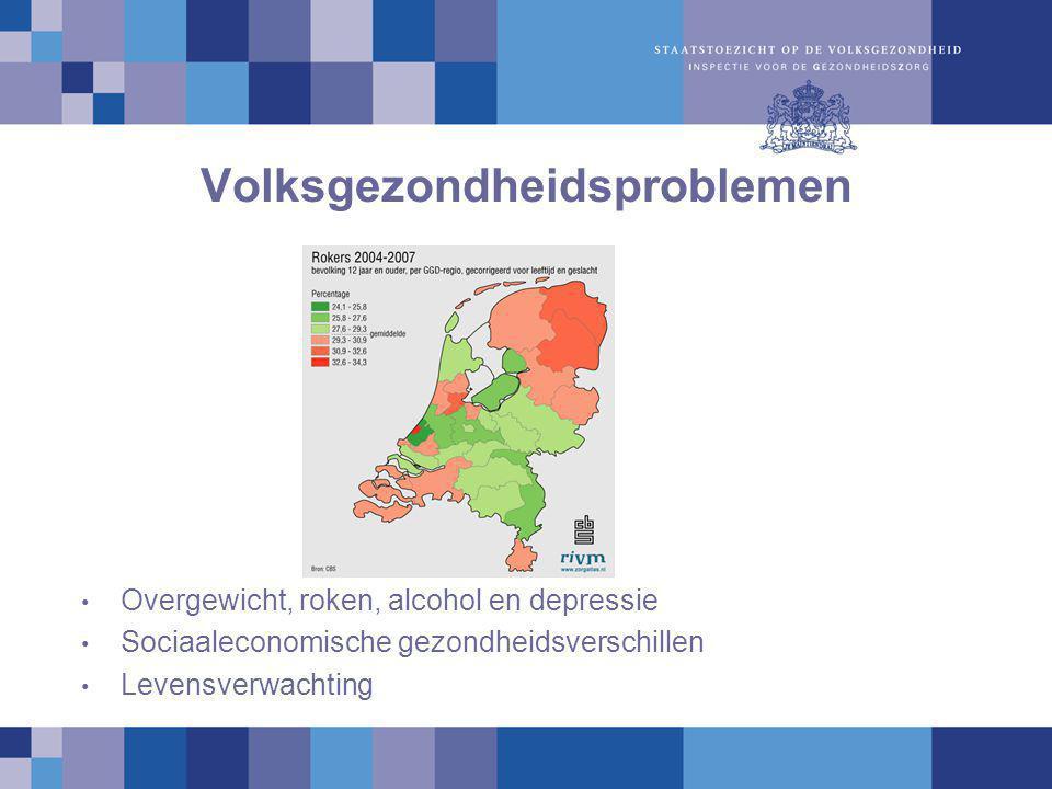 Volksgezondheidsproblemen Overgewicht, roken, alcohol en depressie Sociaaleconomische gezondheidsverschillen Levensverwachting