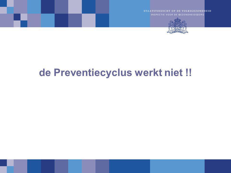 de Preventiecyclus werkt niet !!