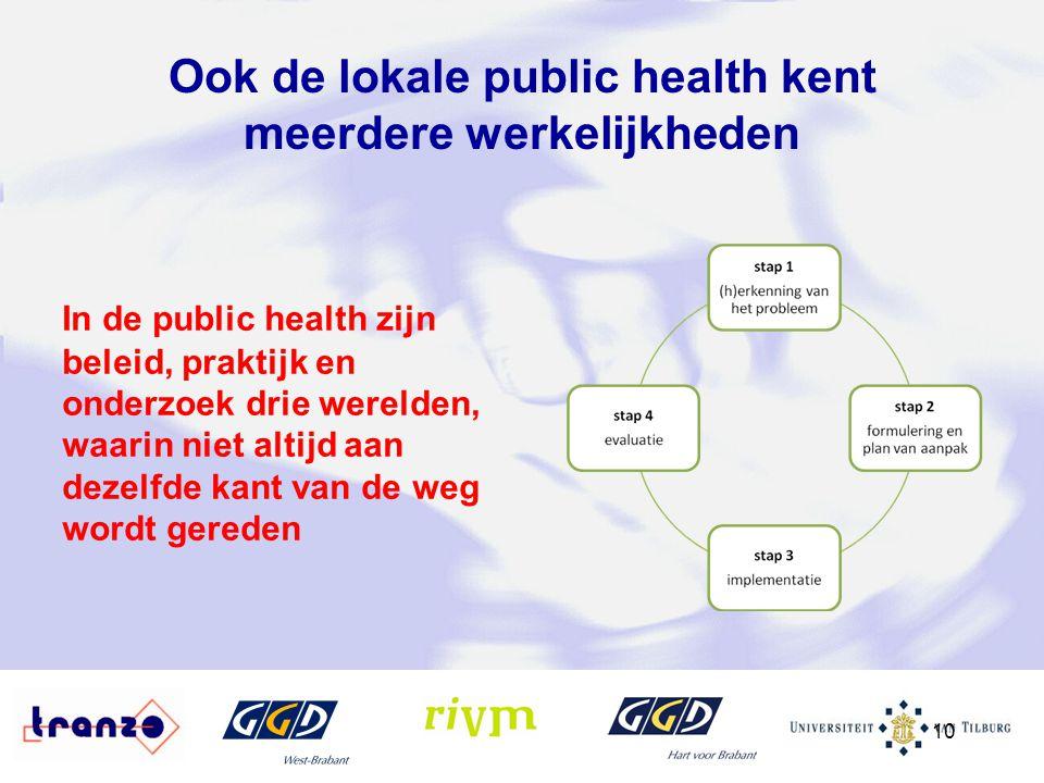 10 Ook de lokale public health kent meerdere werkelijkheden In de public health zijn beleid, praktijk en onderzoek drie werelden, waarin niet altijd a