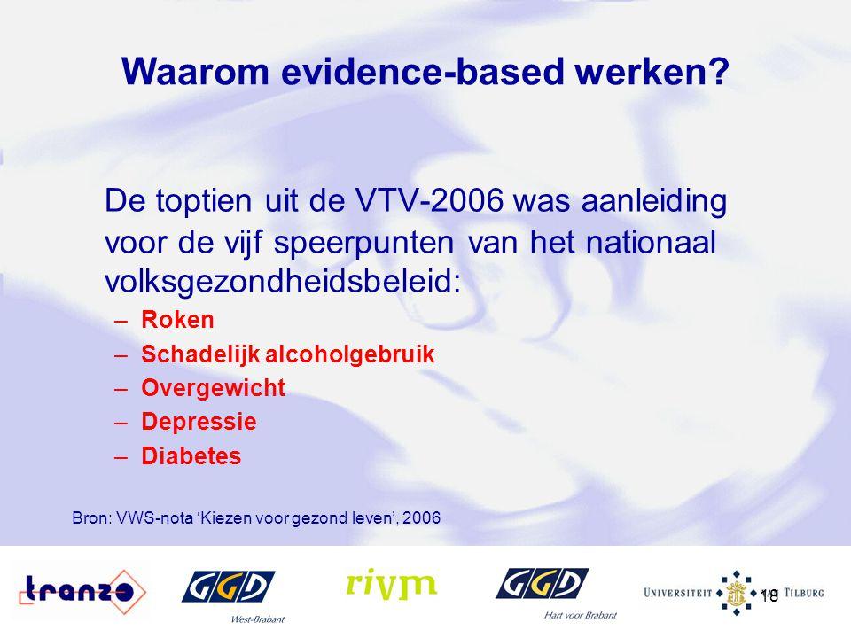 18 De toptien uit de VTV-2006 was aanleiding voor de vijf speerpunten van het nationaal volksgezondheidsbeleid: –Roken –Schadelijk alcoholgebruik –Ove