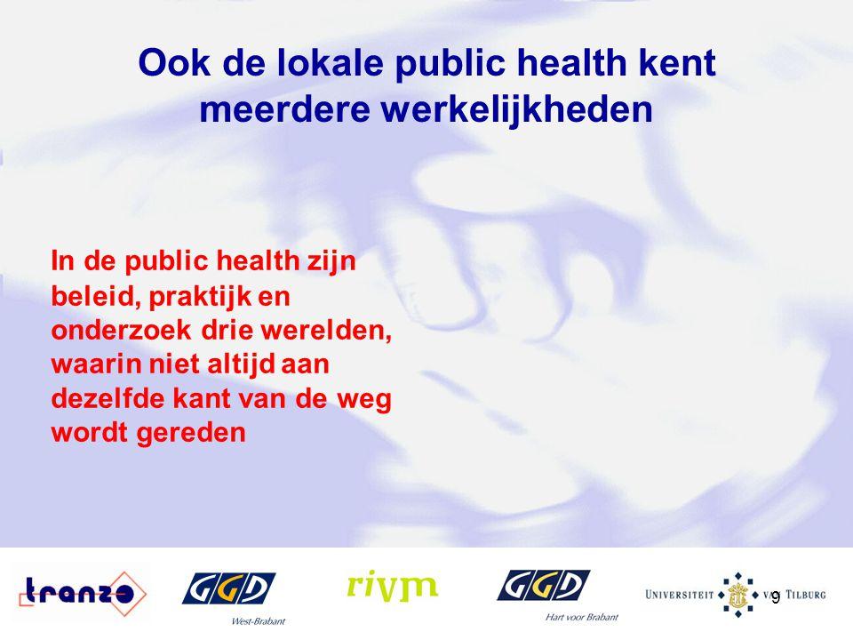 10 Ook de lokale public health kent meerdere werkelijkheden In de public health zijn beleid, praktijk en onderzoek drie werelden, waarin niet altijd aan dezelfde kant van de weg wordt gereden