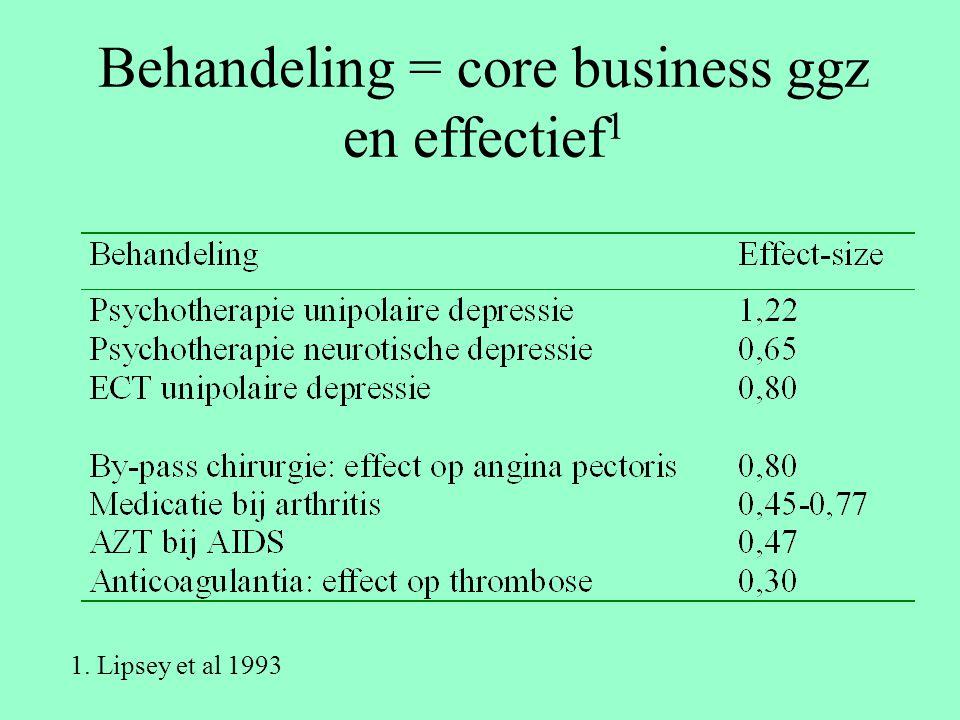Behandeling = core business ggz en effectief 1 1. Lipsey et al 1993