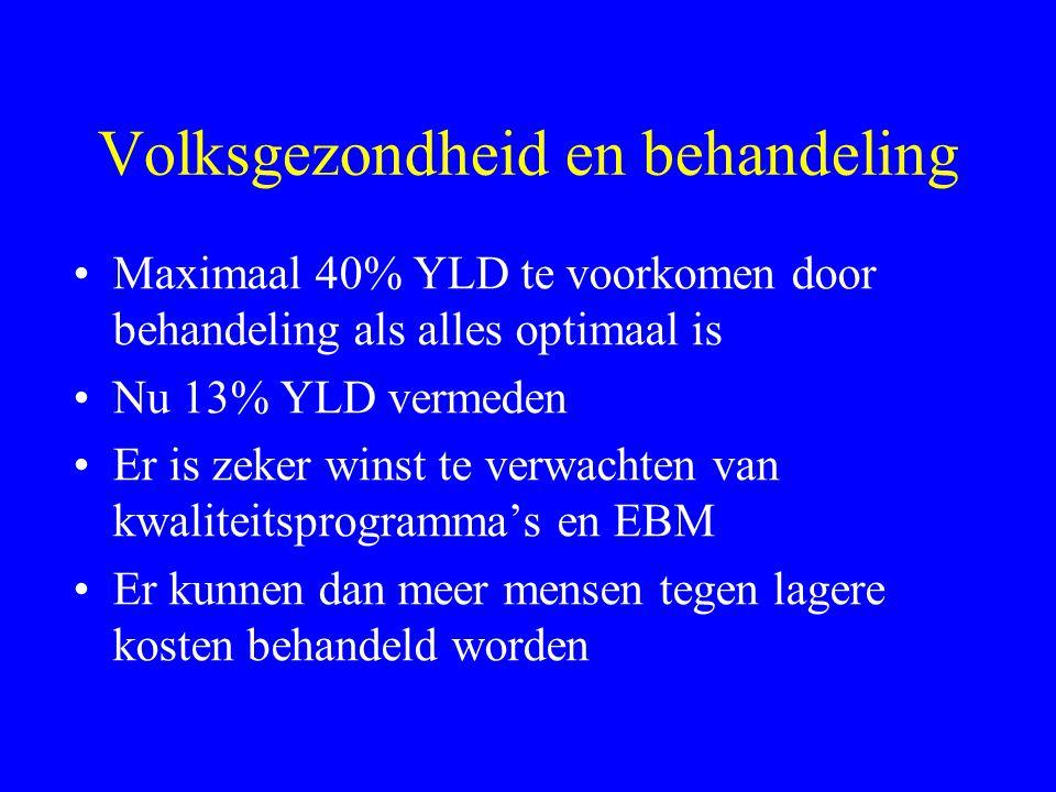 Volksgezondheid en behandeling Maximaal 40% YLD te voorkomen door behandeling als alles optimaal is Nu 13% YLD vermeden Er is zeker winst te verwachten van kwaliteitsprogramma's en EBM Er kunnen dan meer mensen tegen lagere kosten behandeld worden