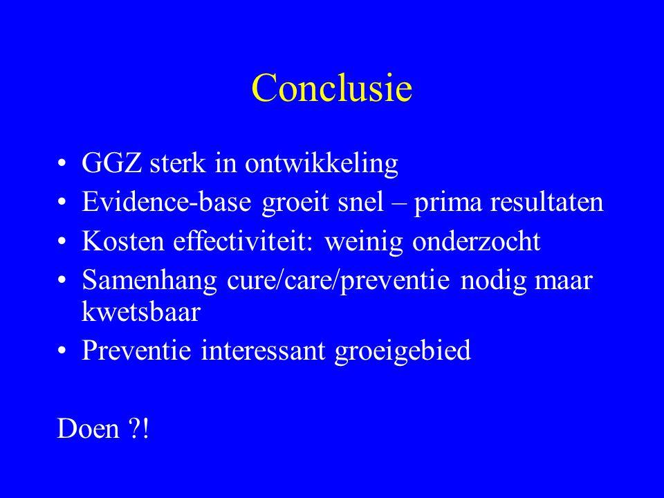 Conclusie GGZ sterk in ontwikkeling Evidence-base groeit snel – prima resultaten Kosten effectiviteit: weinig onderzocht Samenhang cure/care/preventie