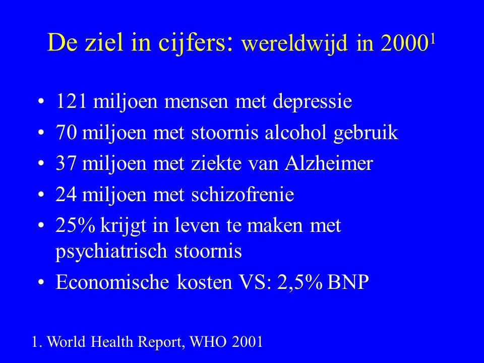 De ziel in cijfers : wereldwijd in 2000 1 121 miljoen mensen met depressie 70 miljoen met stoornis alcohol gebruik 37 miljoen met ziekte van Alzheimer 24 miljoen met schizofrenie 25% krijgt in leven te maken met psychiatrisch stoornis Economische kosten VS: 2,5% BNP 1.