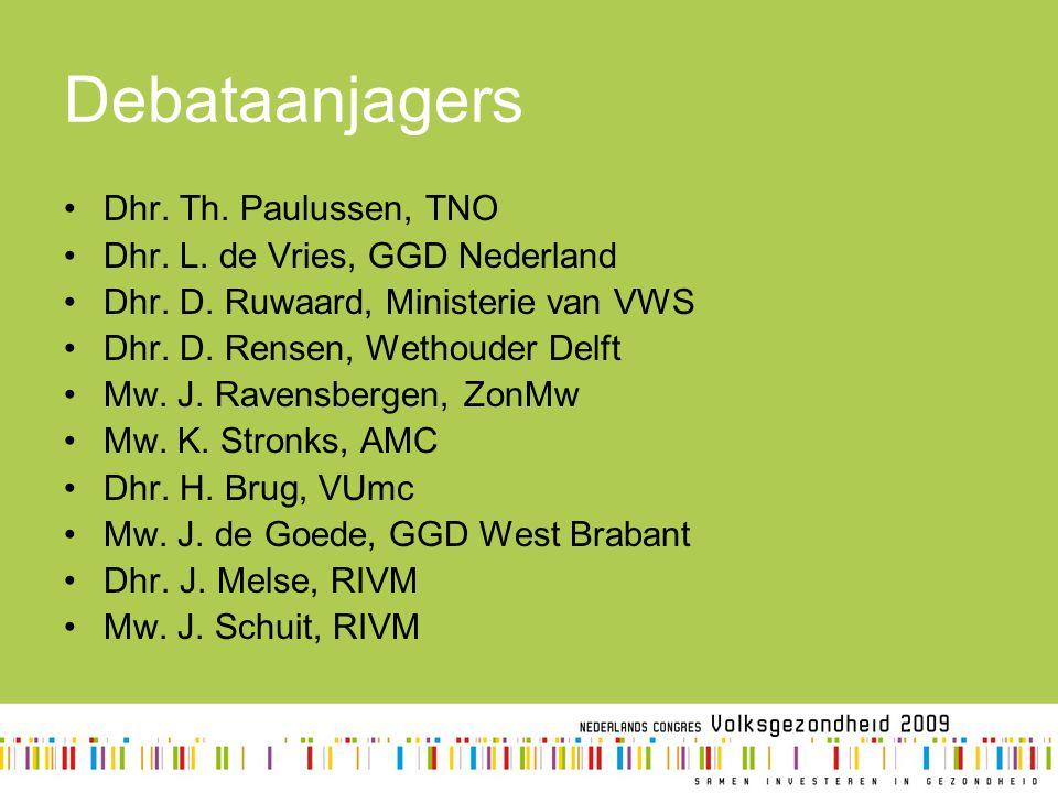 Debataanjagers Dhr. Th. Paulussen, TNO Dhr. L. de Vries, GGD Nederland Dhr. D. Ruwaard, Ministerie van VWS Dhr. D. Rensen, Wethouder Delft Mw. J. Rave