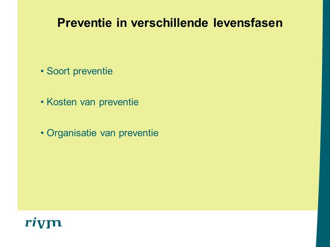 Soort preventie Kosten van preventie Organisatie van preventie Preventie in verschillende levensfasen