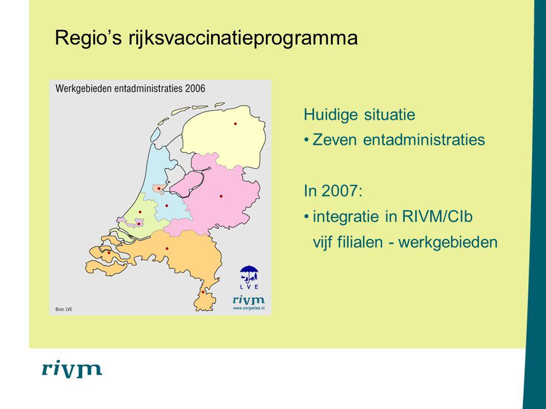 Regio's rijksvaccinatieprogramma Huidige situatie Zeven entadministraties In 2007: integratie in RIVM/CIb vijf filialen - werkgebieden