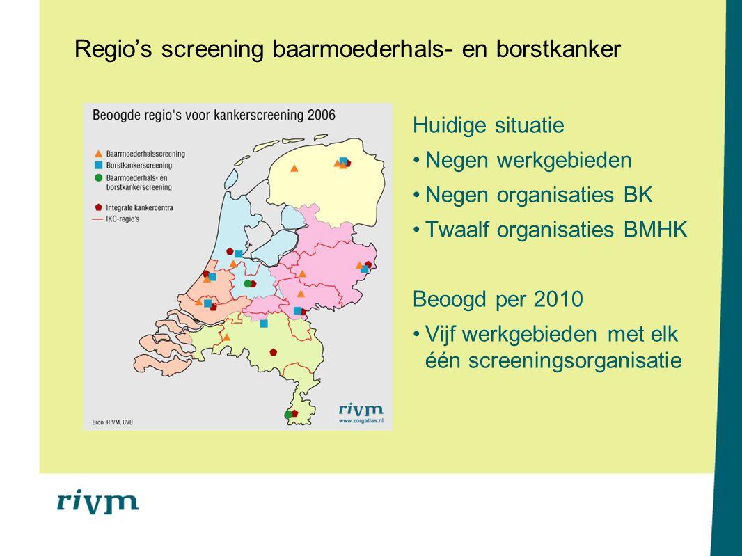Regio's screening baarmoederhals- en borstkanker Huidige situatie Negen werkgebieden Negen organisaties BK Twaalf organisaties BMHK Beoogd per 2010 Vi