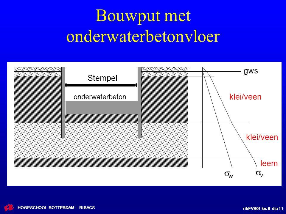 ribFVB01 les 6 dia 11 HOGESCHOOL ROTTERDAM - RIBACS Bouwput met onderwaterbetonvloer gws vv klei/veen leem klei/veen Stempel onderwaterbeton ww