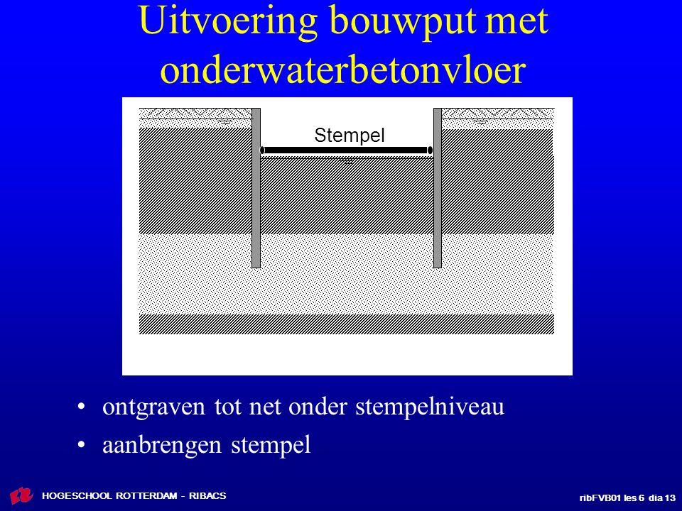 ribFVB01 les 6 dia 13 HOGESCHOOL ROTTERDAM - RIBACS Stempel Uitvoering bouwput met onderwaterbetonvloer ontgraven tot net onder stempelniveau aanbreng