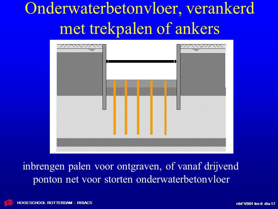ribFVB01 les 6 dia 17 HOGESCHOOL ROTTERDAM - RIBACS Onderwaterbetonvloer, verankerd met trekpalen of ankers inbrengen palen voor ontgraven, of vanaf d