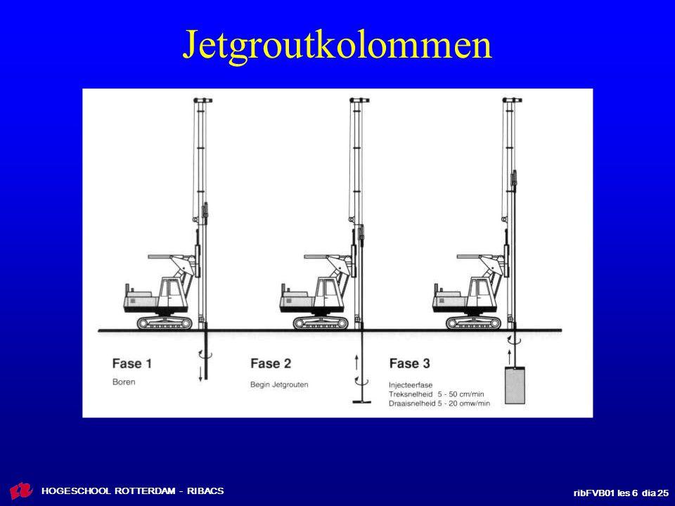 ribFVB01 les 6 dia 25 HOGESCHOOL ROTTERDAM - RIBACS Jetgroutkolommen
