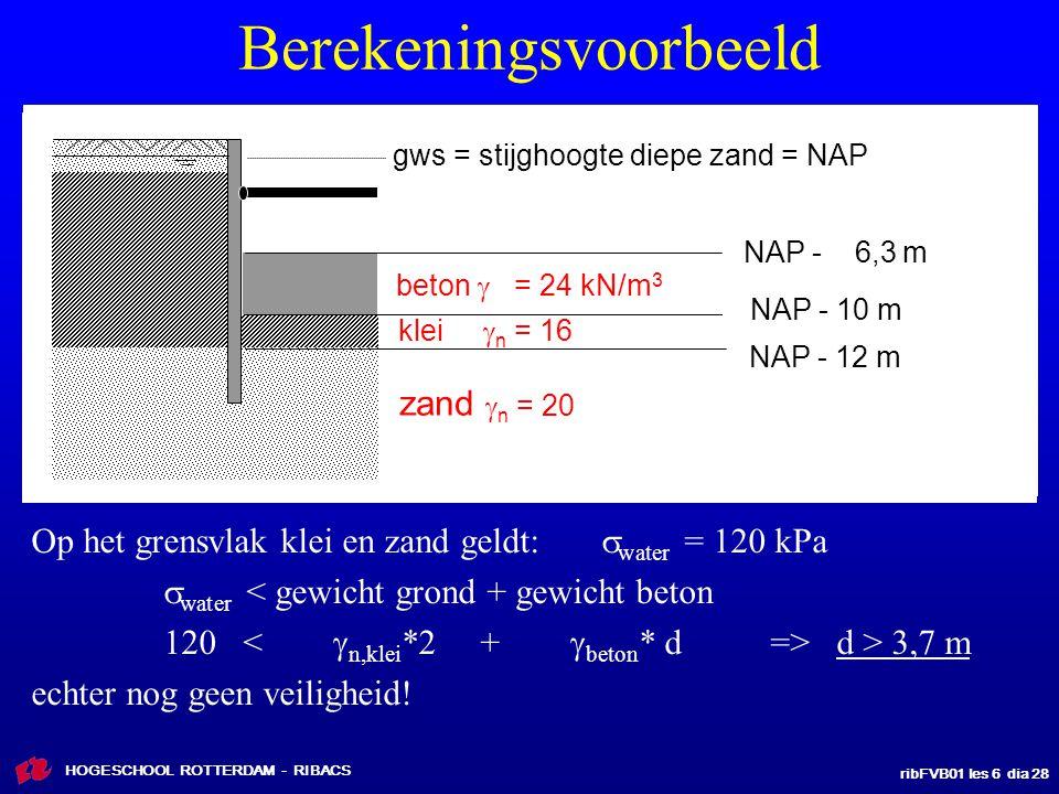 ribFVB01 les 6 dia 28 HOGESCHOOL ROTTERDAM - RIBACS gws = stijghoogte diepe zand = NAP zand  n = 20 klei  n = 16 NAP - 10 m NAP - 12 m Berekeningsvo