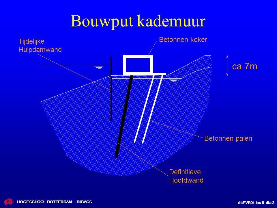 ribFVB01 les 6 dia 3 HOGESCHOOL ROTTERDAM - RIBACS Bouwput kademuur Betonnen koker Betonnen palen Definitieve Hoofdwand Tijdelijke Hulpdamwand ca 7m