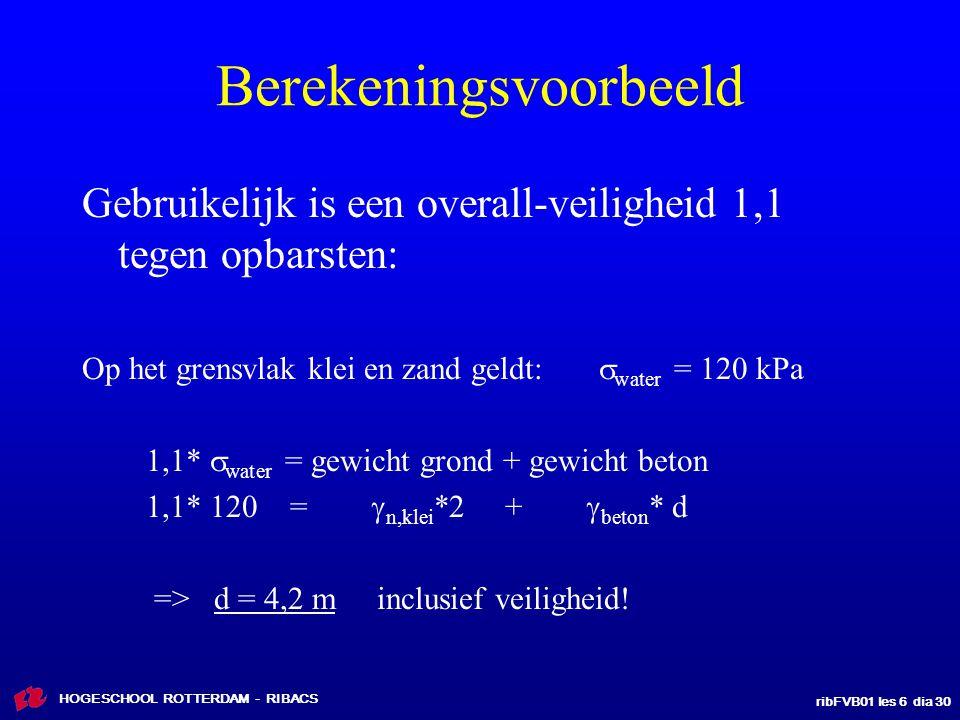 ribFVB01 les 6 dia 30 HOGESCHOOL ROTTERDAM - RIBACS Berekeningsvoorbeeld Gebruikelijk is een overall-veiligheid 1,1 tegen opbarsten: Op het grensvlak
