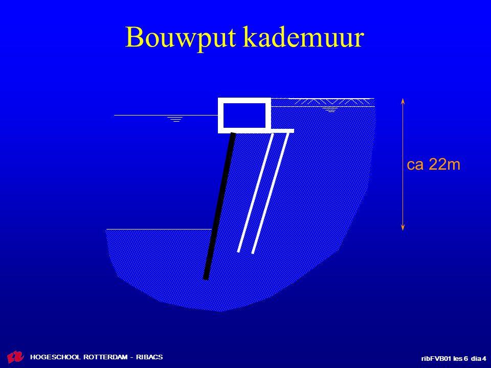 ribFVB01 les 6 dia 55 HOGESCHOOL ROTTERDAM - RIBACS Horizontale gronddrukken volgens Coulomb: Neutraal=>natuurlijke situatie zonder voorbelastingen:  h ' = K n *  v ' Actief =>horizontale ontspanning  h ' = K a *  v ' Passief=>grond maximaal aangedrukt  h ' = K p *  v ' K a < K n < K p
