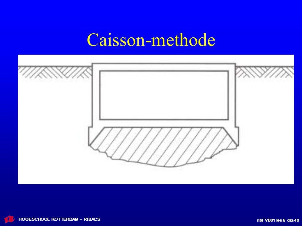 ribFVB01 les 6 dia 40 HOGESCHOOL ROTTERDAM - RIBACS Caisson-methode